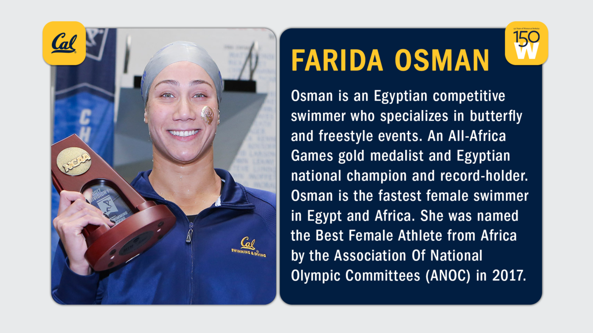 Farida Osman